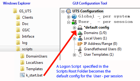Scripts Folder Root to User - Per Session Default Config